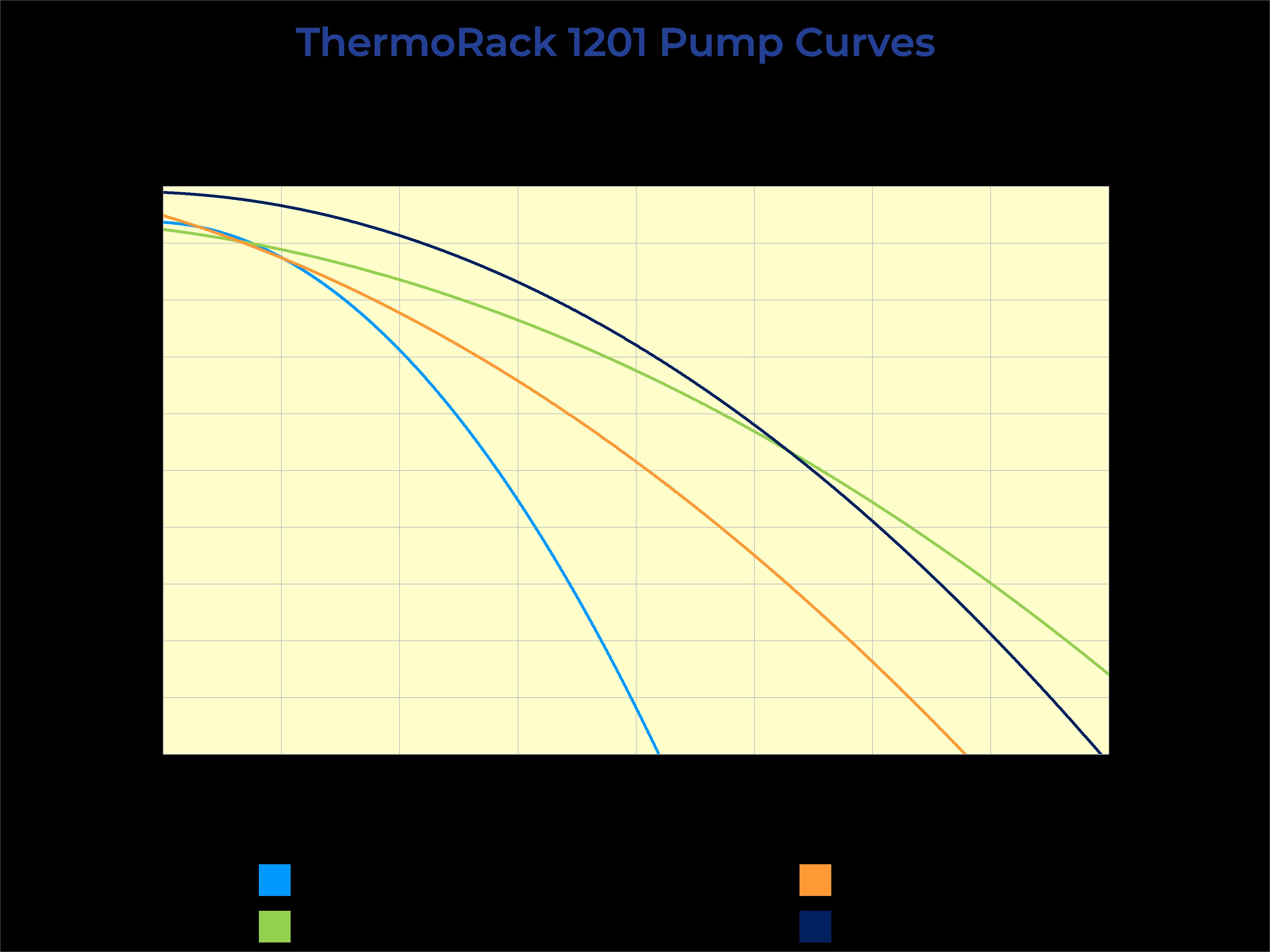 ThermoRack 1201 Pump Curves